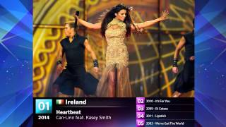 Eurovision Song Contest - Best songs from each country 2000-2014