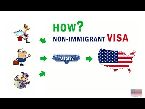 How to apply for a U.S. Non-Immigrant Visa (U.S. Embassy Tunis)