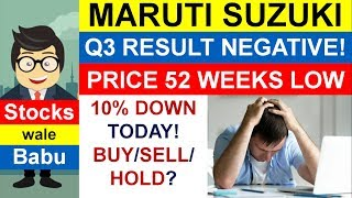 MARUTI SUZUKI Q3 RESULTS 2019 Showed NET PROFIT DOWN. SHARE PRICE Fell 10% & Made a New 52 Weeks LOW