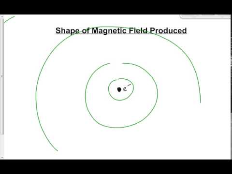 (303-P3015S) Magnetism From Electricity