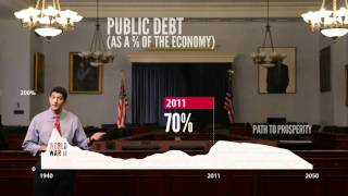 The Path to Prosperity (Episode 1): America's two futures, visualized