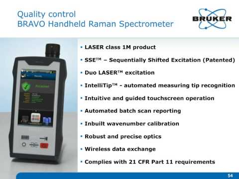 Use of Raman Spectroscopy in the Pharmaceutical Industry