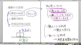 高校物理解説講義:「運動方程式」講義2