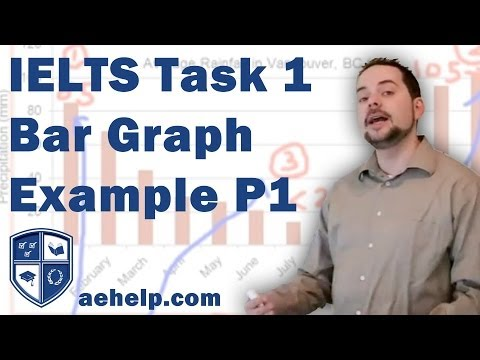 IELTS task 1 writing bar graph example with structure part 1 of 2