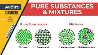 Class 9 Science  - Chemistry - Introduction to pure substances & mixtures