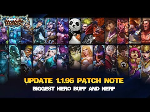 Mobile Legends - Biggest Hero Buff and Nerf at Patch 1.1.96 | Cyclops New Skin,New Item and More