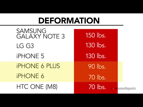 iPhone Bending: Consumer Reports' Lab Results