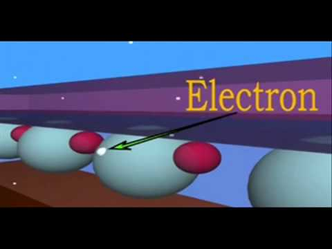 """How Solar Panel Works"""
