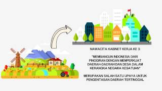 Jasa Video Animasi 2D 3D Interaktif motion Grafik Company Profile 081293866669