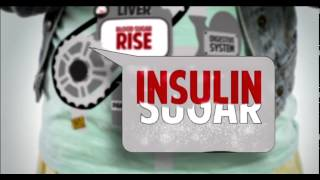 Clip from the Documentary: Fed Up (sugar is poison)