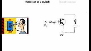 Transistor(BJT) as a switch