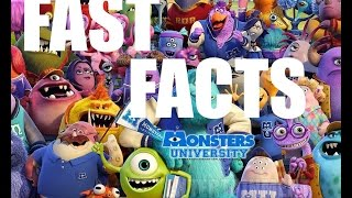 Pixar Fast Facts: Monsters University