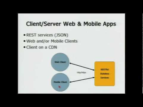 Client/Server Applications with HTML5 and Java