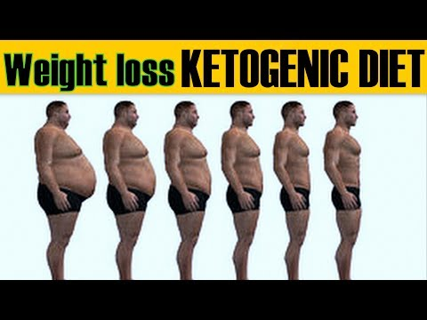 Keto (Ketogenic) the FASTEST Weight Loss Diet | Best Weight Loss Program (Men & Women)