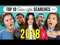 College Kids React To Top 10 Google Searches 2018 (Year In Re...