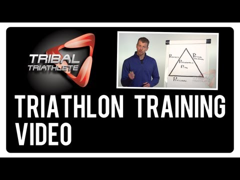 Triathlon Training and Triathlon Training Plans
