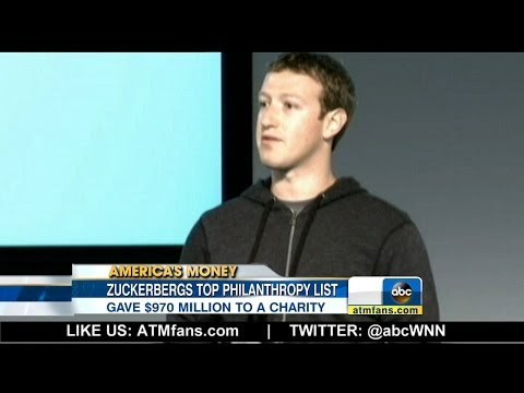 Mark Zuckerberg Most Generous American Philanthropist in 2013