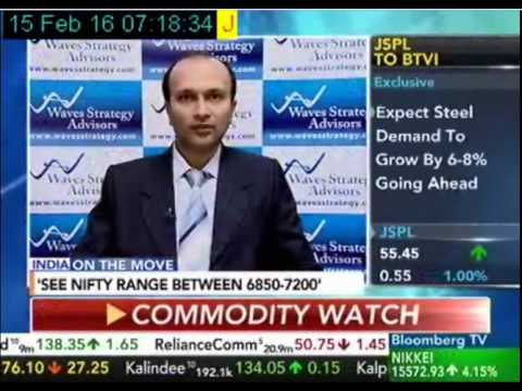 15/02/16 Technical view on Nifty and Stocks by Ashish Kyal in an interview with Bloomberg TV