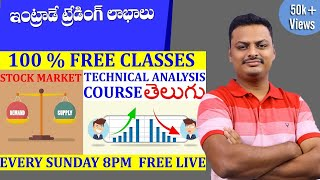 Technical Analysis Class in Telugu| Down Trend | Up Trend | Side Trend| Major Trend|Trading Panthulu