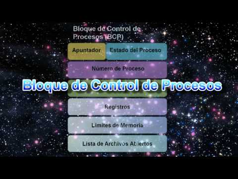 Sistemas operativos: Administración de procesos