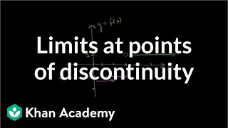 Limit at a point of discontinuity