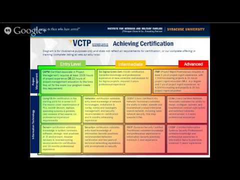 VetNet Special Presentation: Veterans Career Transition Program (VCTP) Overview