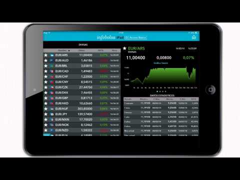 Infobolsa [iPad] Video review by Stelapps