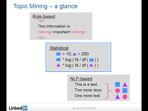 How to build a Text Mining Platform