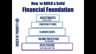 How to BUILD a Solid Financial Foundation by Coach MALVIN LEANO