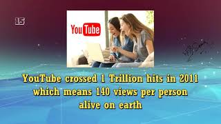 Unbelievable Facts about YouTube That Will Amaze You   YouTube Facts   Fun Facts about YouTube STB