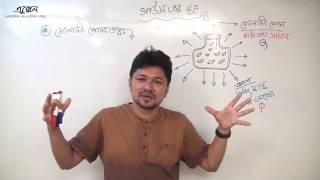 Gauss's law Part 01 | গাউসের সূত্র পর্ব ০১ | জল-পাই। jol-pi