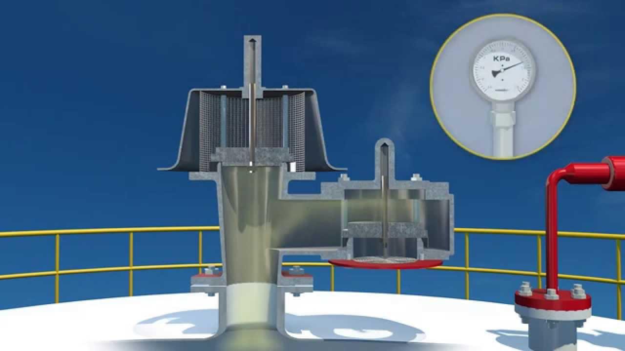 Pressure Vacuum Relief Valve Tanks Safety Equipment
