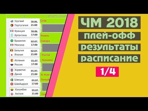 Футбол. Чемпионат мира 2018. 1/4. Результаты. Расписание. Россия Хорватия.