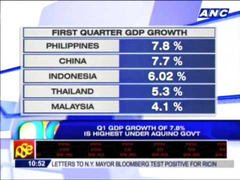 PH economic growth fastest in region in Q1