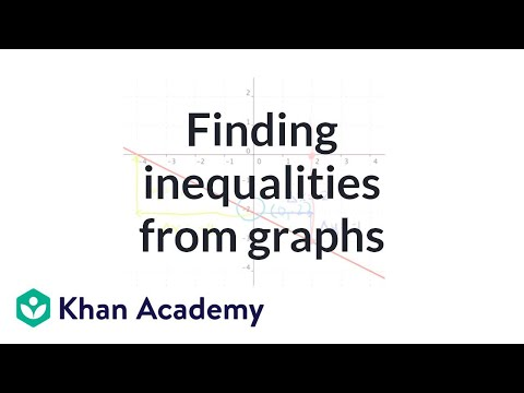 graphing-linear-inequalities-in-two-variables