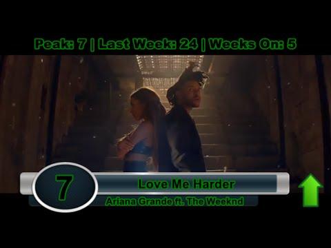 top 10 hits november 2014