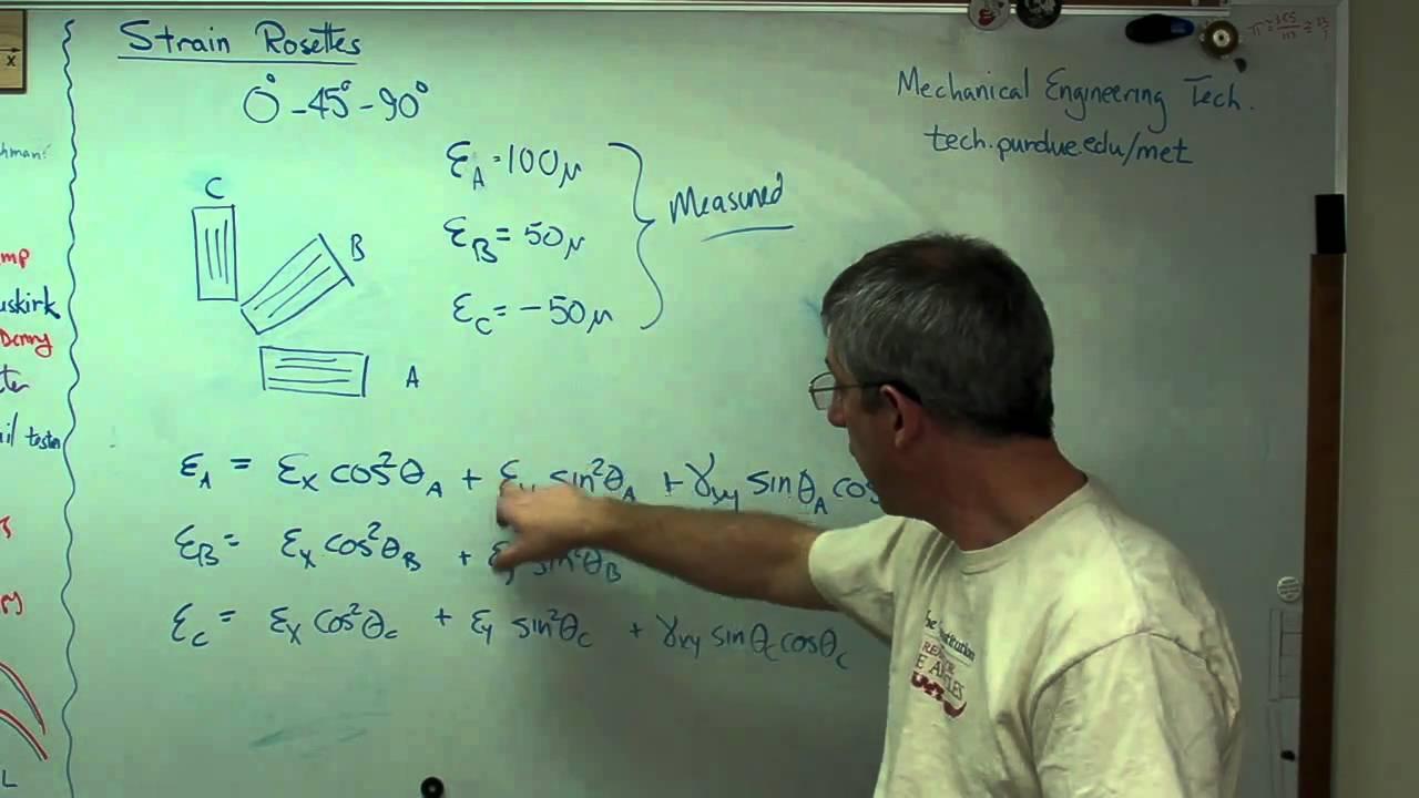 Strain Gauge Measurement Strain Gauge Rosettes Mp4