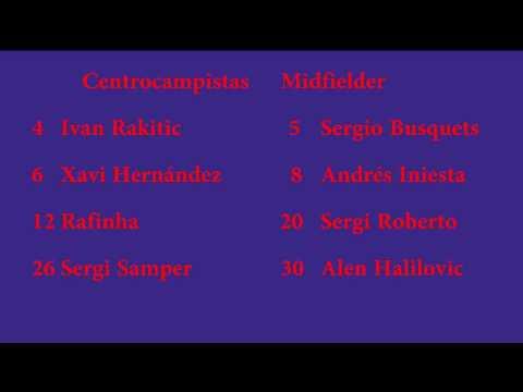 ALL Barcelona Players UEFA Champions League 2014/2015