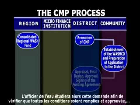 Water Project - Community Managed Water and sanitation project in Ethiopia- A video.flv