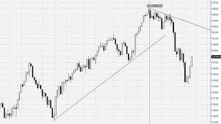 Аналитический обзор Фондового рынка с 10.02.14 по 14.02.14