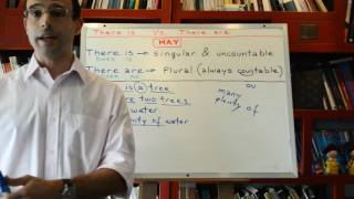 There is There are en ingles - Aprender Ingles 275