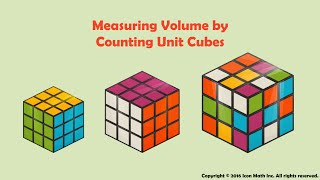 Measuring Volume by Counting Unit Cubes