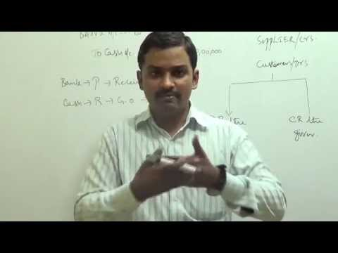 How to Prepare Journal entries COMPLETE LECTURE