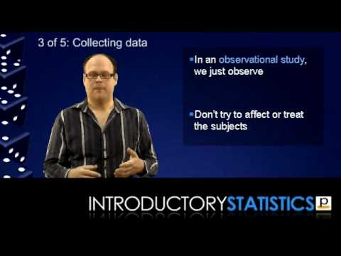 Introductory Statistics - Chapter 1: Introduction