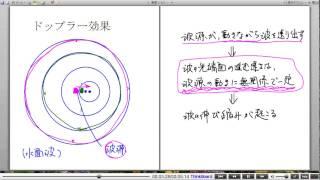 高校物理解説講義:「ドップラー効果」講義2