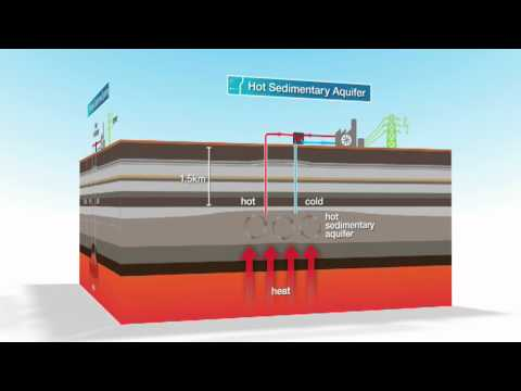 Australian Centre for Renewable Energy video by Atticus for Shanghai Expo (English)