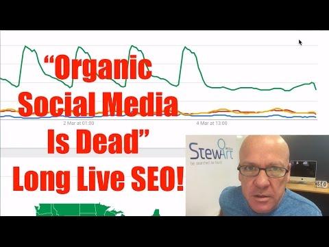 Organic Social Media Is Dead