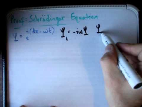 Quantum Wells 1 :Schrodinger Equation Basic Derivation