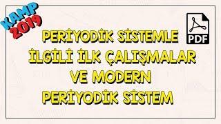Periyodik Sistemle İlgili İlk Çalışmalar ve Modern Periyodik Sistem   Kamp2019