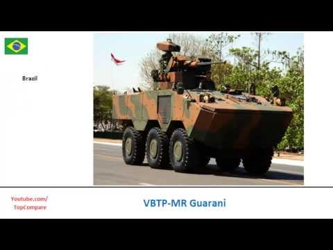 VBTP-MR Guarani, Armored personnel carriers performance